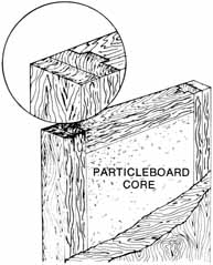 particleboard diagram